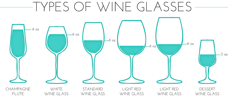 Wine tasting, varieties, wine etiquette: a selection of sites